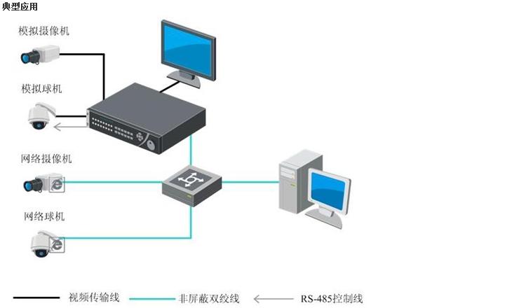 海康威视环境专用混合型网络硬盘录像机_监控安装|||.